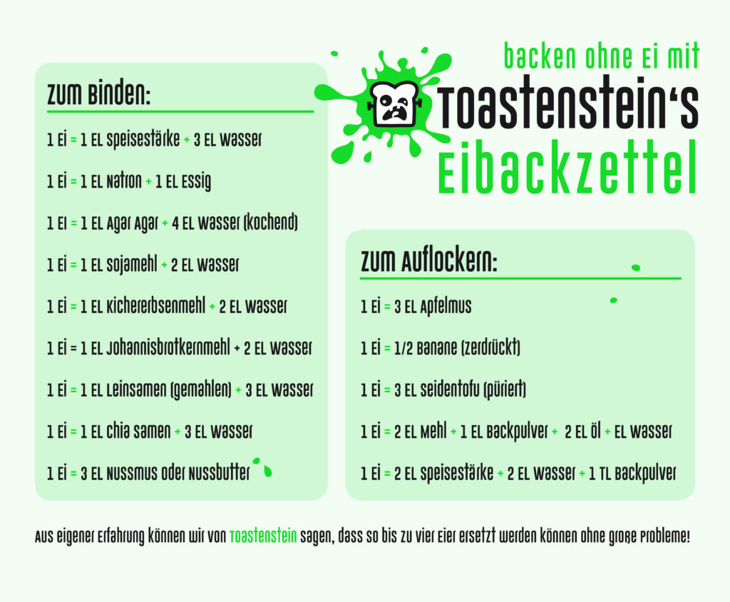 Backen ohne Ei - Toastenstein's Eibackzettel