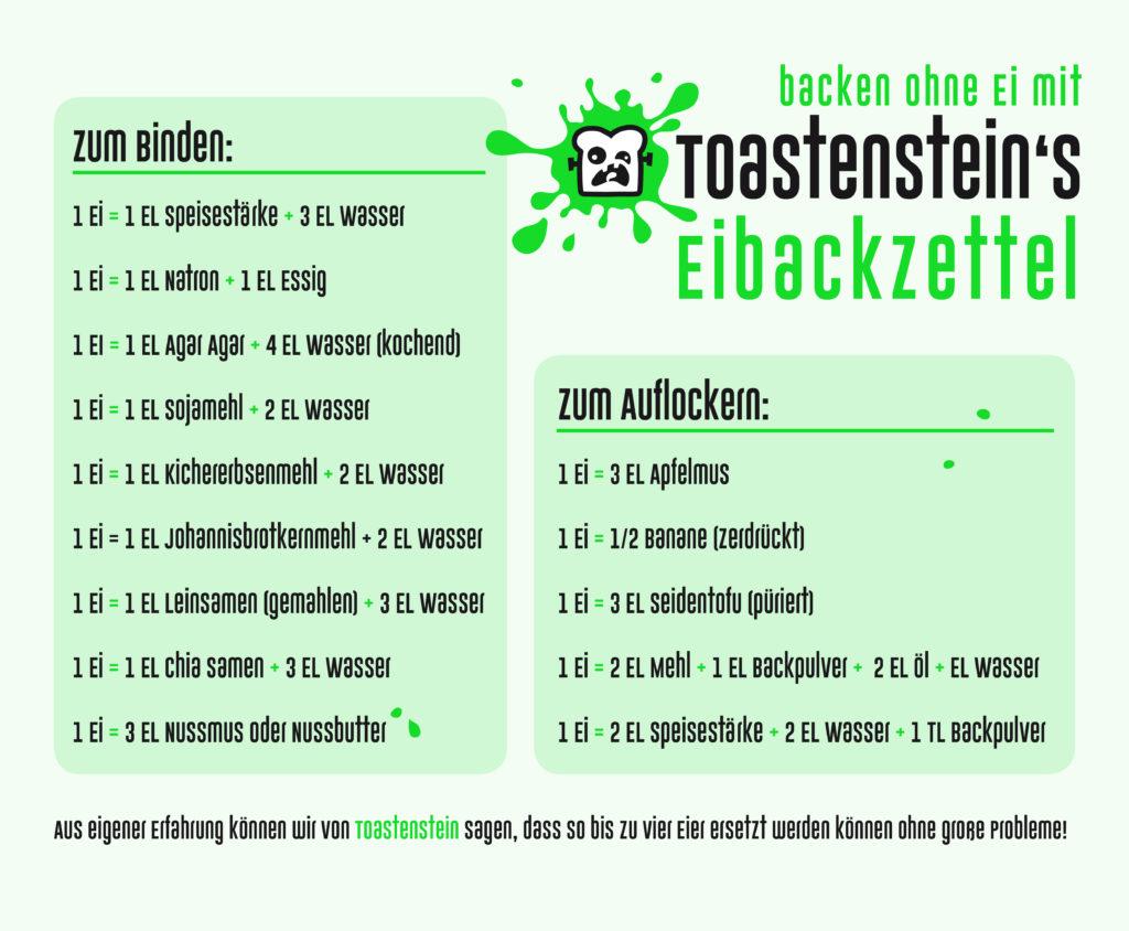 Backen ohne Ei - Toastenstein's Eibackzettel